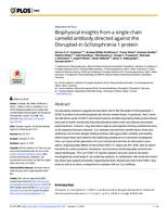 prikaz prve stranice dokumenta Biophysical insights from a single chain camelid antibody directed against the Disrupted-in-Schizophrenia 1 protein